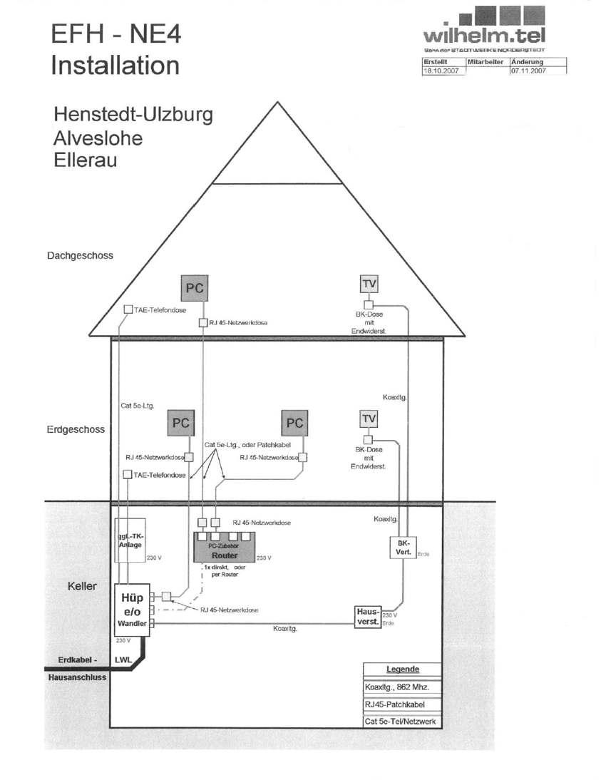 Ungewöhnlich Hausverkabelung Fotos - Die Besten Elektrischen ...
